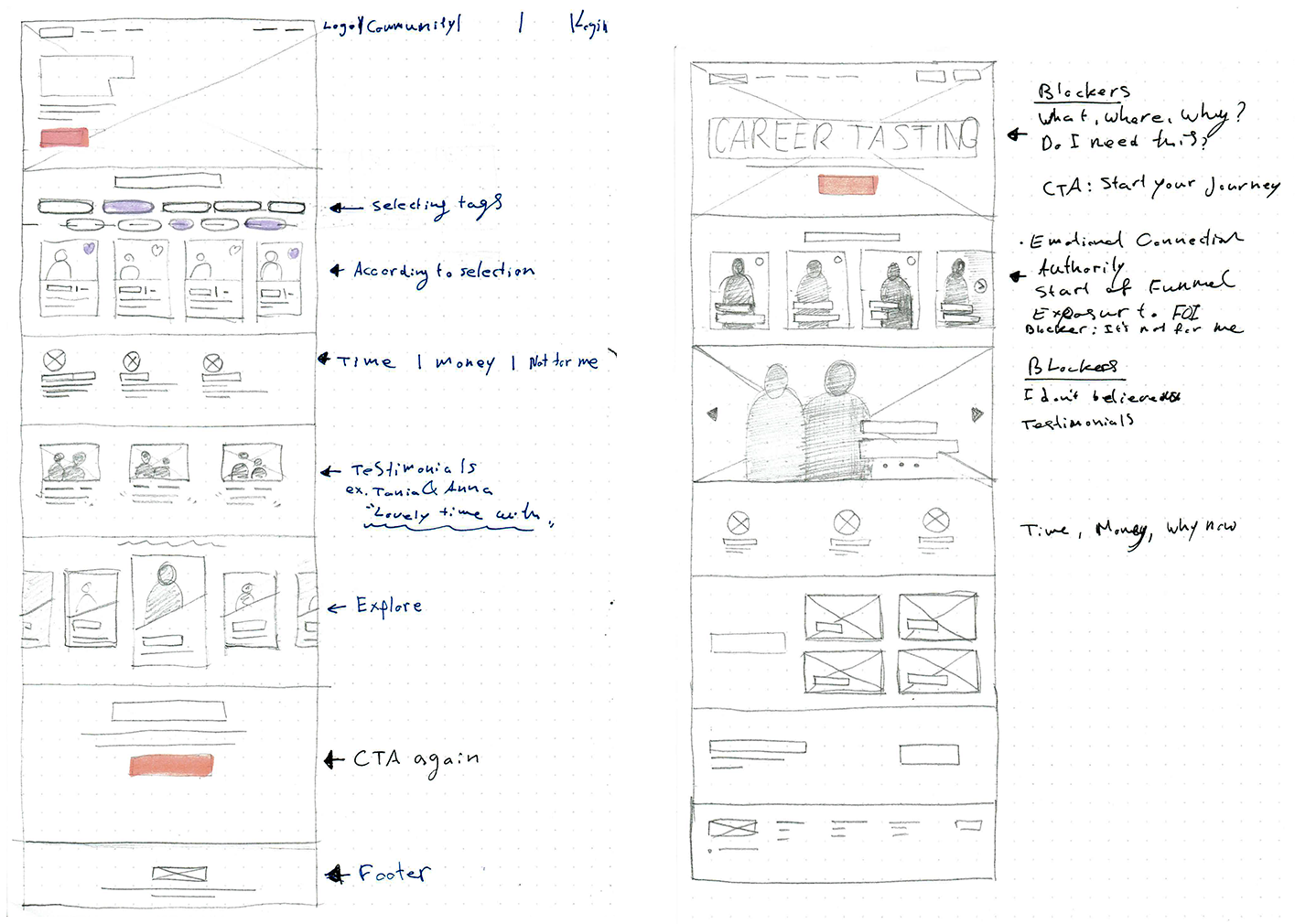 Watoobi: Homepage sketches